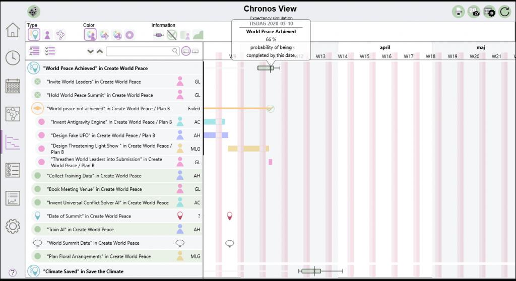 The PlanMinder Help - Chronos