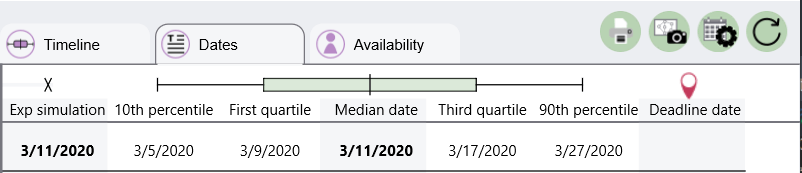 The PlanMinder Help - Priolist Date