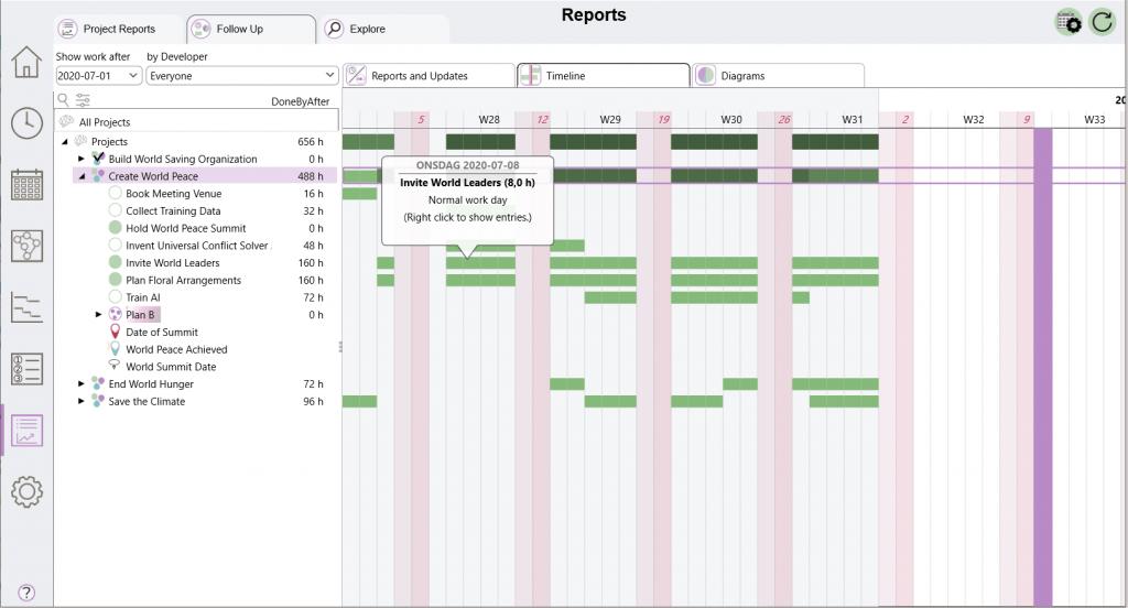 The PlanMinder Help - Timeline
