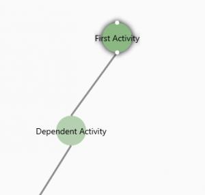 Dependency_help
